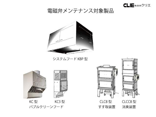4対象製品