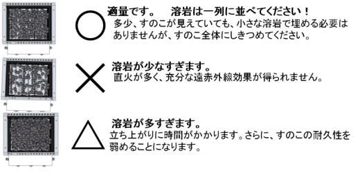 溶岩並べ方-株式会社クリエ