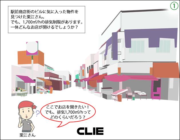駅前商店街のビルに気に入った物件を見つけた栗江さん。でも、1,700㎥/hの排気制限があります。一体どんなお店が開けるでしょうか?